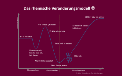 Change-Management op Kölsch oder das rheinische Veränderungsmodell